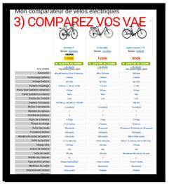 Tableau comparatif vélo électrique