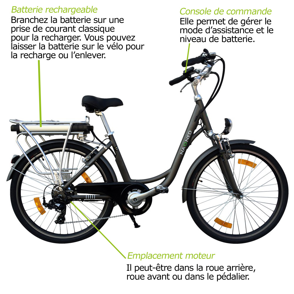 Fonctionnement du vélo électrique